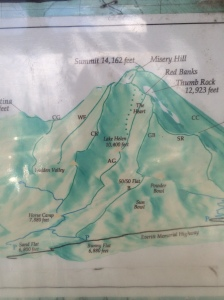 Map of the climb